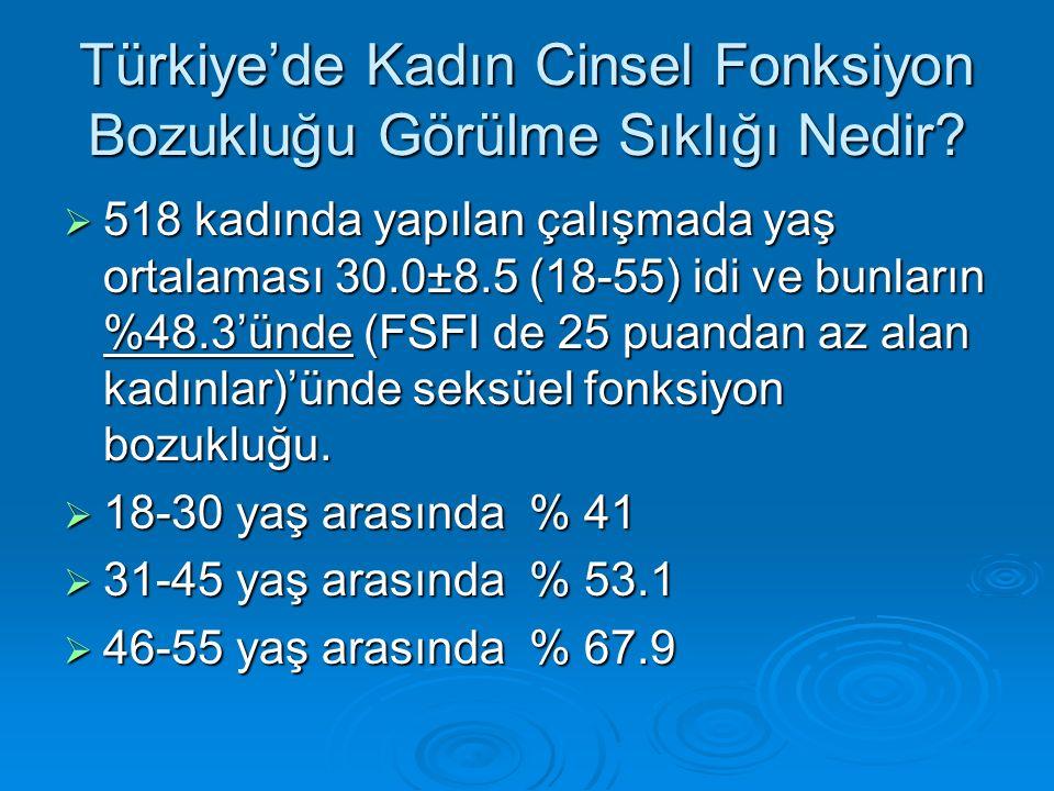 Türkiye'de Kadın Cinsel Fonksiyon Bozukluğu Görülme Sıklığı Nedir?  518 kadında yapılan çalışmada yaş ortalaması 30.0±8.5 (18-55) idi ve bunların %48