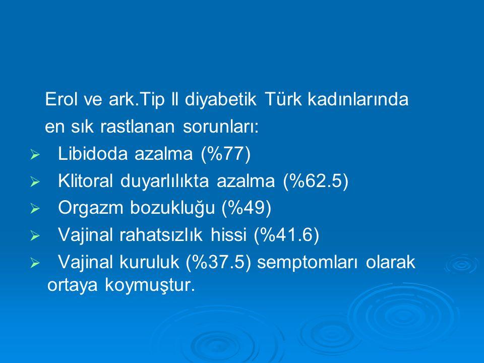 Erol ve ark.Tip ll diyabetik Türk kadınlarında en sık rastlanan sorunları:   Libidoda azalma (%77)   Klitoral duyarlılıkta azalma (%62.5)   Orgazm bozukluğu (%49)   Vajinal rahatsızlık hissi (%41.6)   Vajinal kuruluk (%37.5) semptomları olarak ortaya koymuştur.
