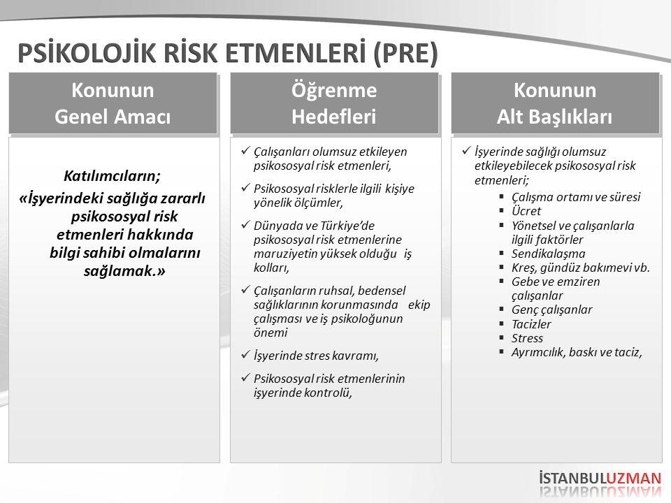 Katılımcıların; «İşyerindeki sağlığa zararlı psikososyal risk etmenleri hakkında bilgi sahibi olmalarını sağlamak.» Konunun Genel Amacı Konunun Genel