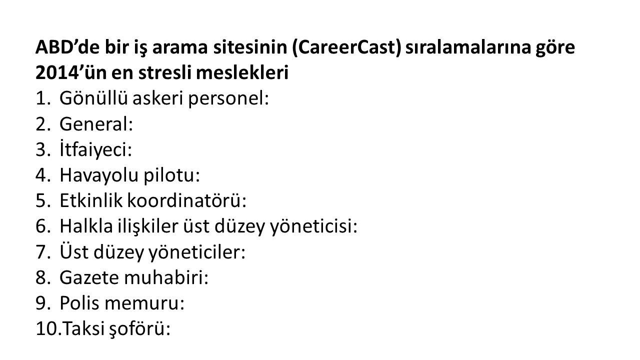 ABD'de bir iş arama sitesinin (CareerCast) sıralamalarına göre 2014'ün en stresli meslekleri 1.Gönüllü askeri personel: 2.General: 3.İtfaiyeci: 4.Havayolu pilotu: 5.Etkinlik koordinatörü: 6.Halkla ilişkiler üst düzey yöneticisi: 7.Üst düzey yöneticiler: 8.Gazete muhabiri: 9.Polis memuru: 10.Taksi şoförü: