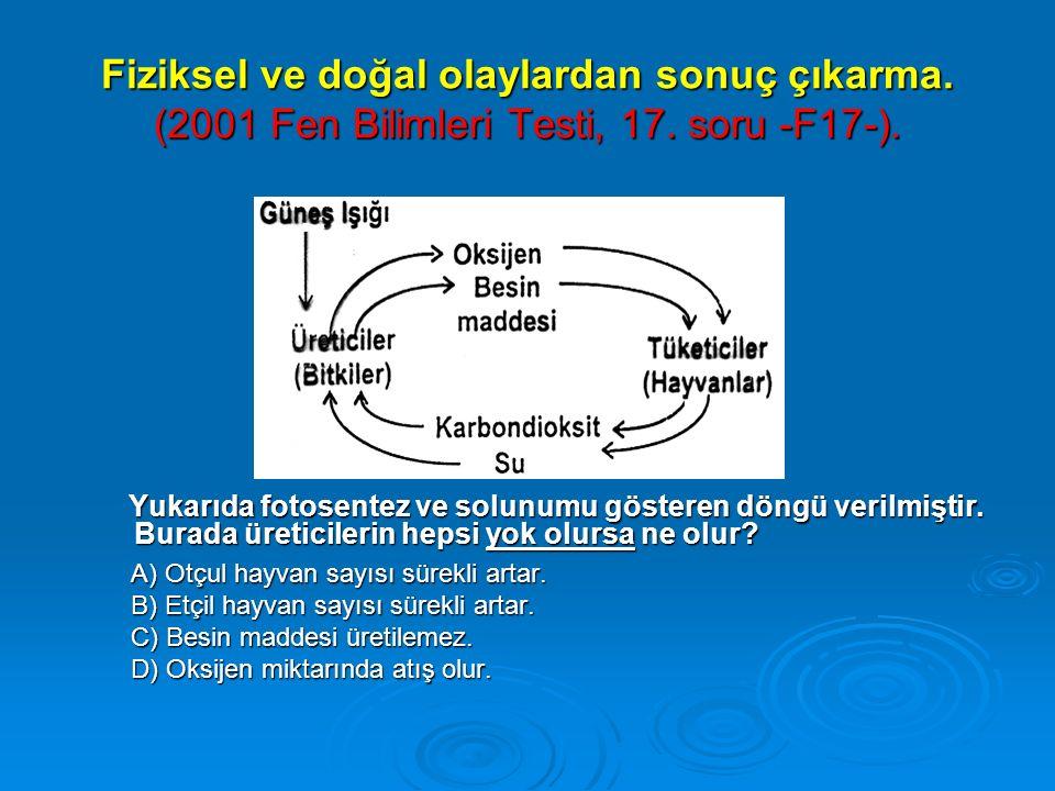 Fiziksel ve doğal olaylardan sonuç çıkarma. (2001 Fen Bilimleri Testi, 17. soru -F17-). Yukarıda fotosentez ve solunumu gösteren döngü verilmiştir. Bu