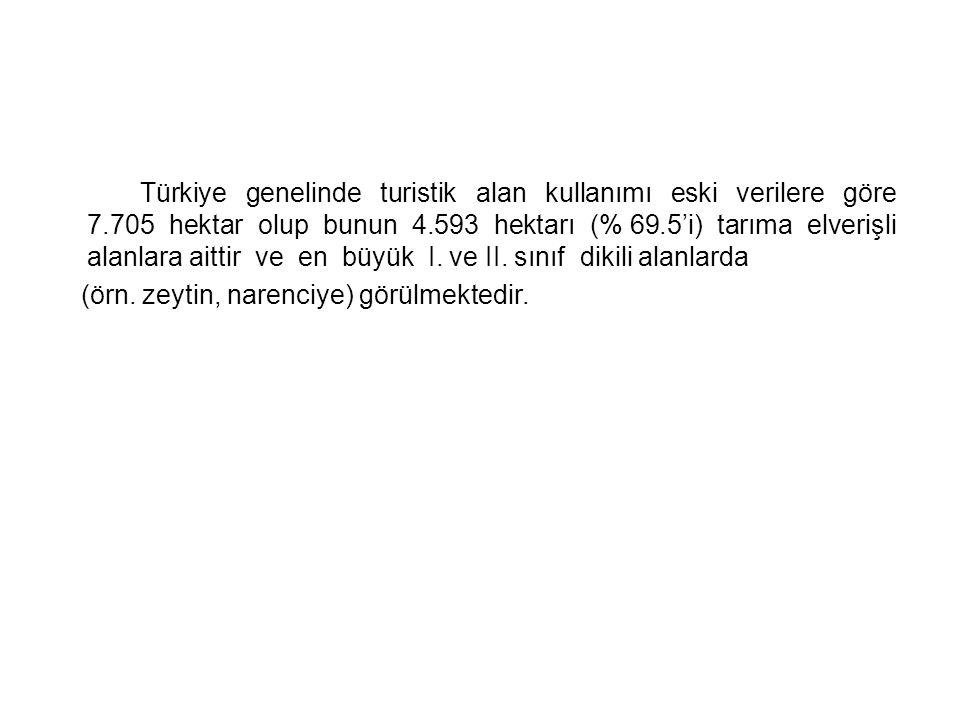 Türkiye genelinde turistik alan kullanımı eski verilere göre 7.705 hektar olup bunun 4.593 hektarı (% 69.5'i) tarıma elverişli alanlara aittir ve en b