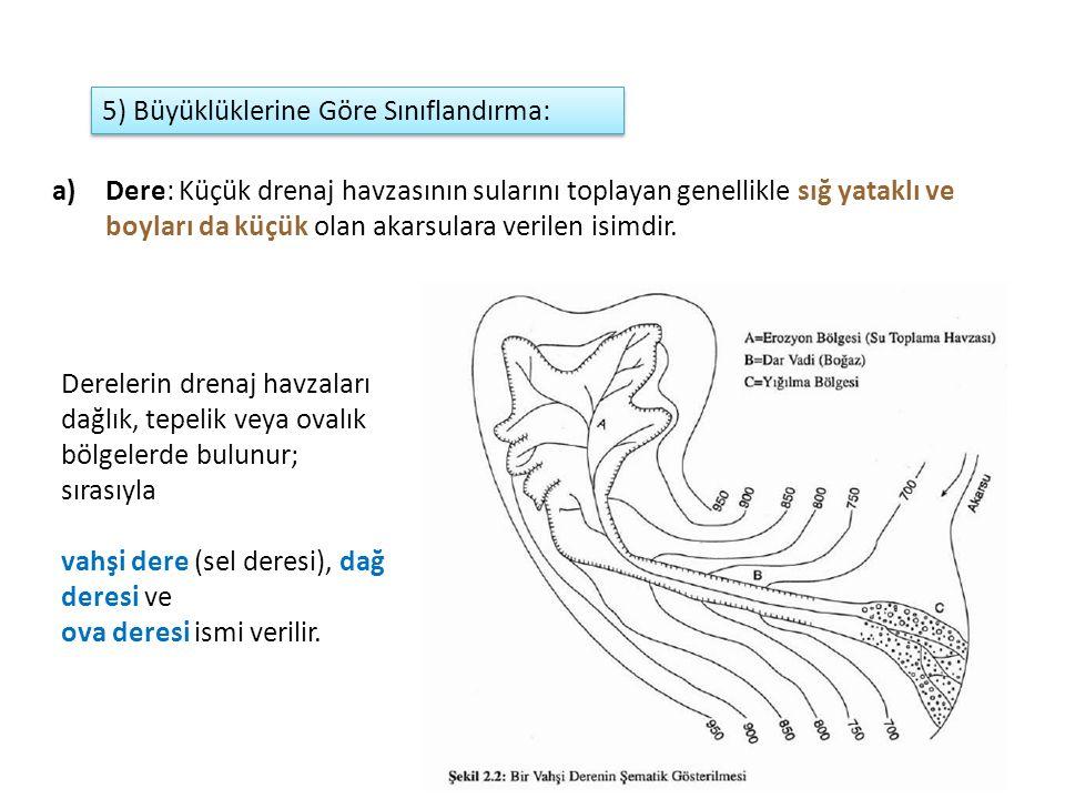 5) Büyüklüklerine Göre Sınıflandırma: a)Dere: Küçük drenaj havzasının sularını toplayan genellikle sığ yataklı ve boyları da küçük olan akarsulara verilen isimdir.