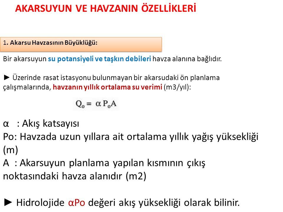 AKARSUYUN VE HAVZANIN ÖZELLİKLERİ 1.