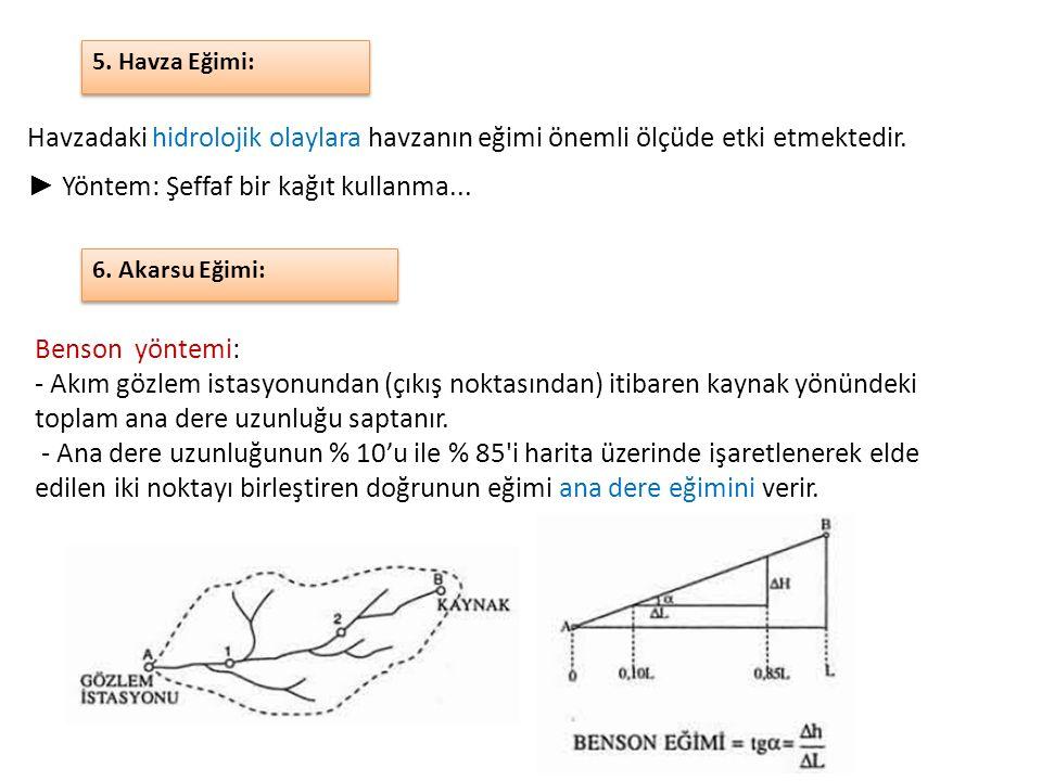 5.Havza Eğimi: Havzadaki hidrolojik olaylara havzanın eğimi önemli ölçüde etki etmektedir.