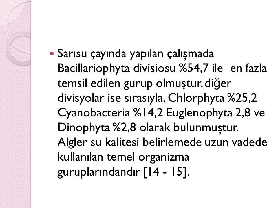 Sarısu çayında yapılan çalışmada Bacillariophyta divisiosu %54,7 ile en fazla temsil edilen gurup olmuştur, di ğ er divisyolar ise sırasıyla, Chlorphy
