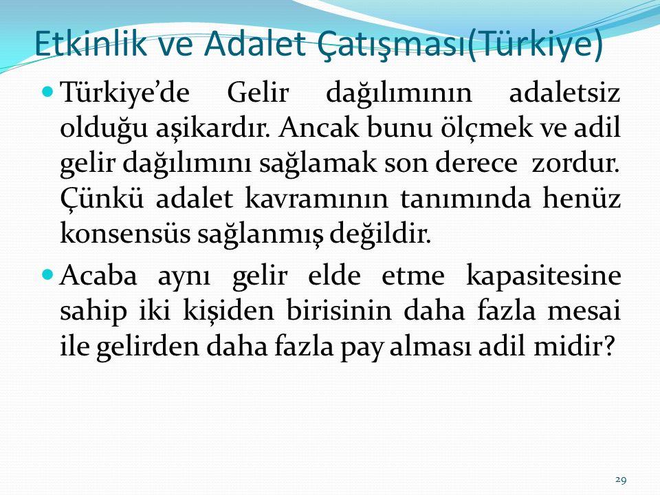 Etkinlik ve Adalet Çatışması(Türkiye) Türkiye'de Gelir dağılımının adaletsiz olduğu aşikardır. Ancak bunu ölçmek ve adil gelir dağılımını sağlamak son