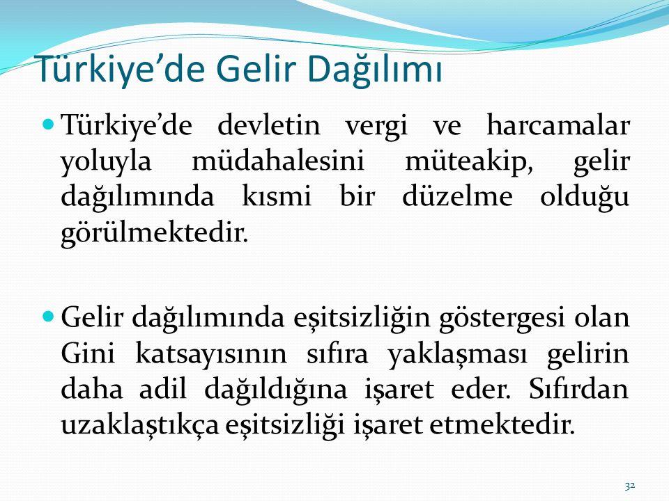 Türkiye'de Gelir Dağılımı Türkiye'de devletin vergi ve harcamalar yoluyla müdahalesini müteakip, gelir dağılımında kısmi bir düzelme olduğu görülmekte