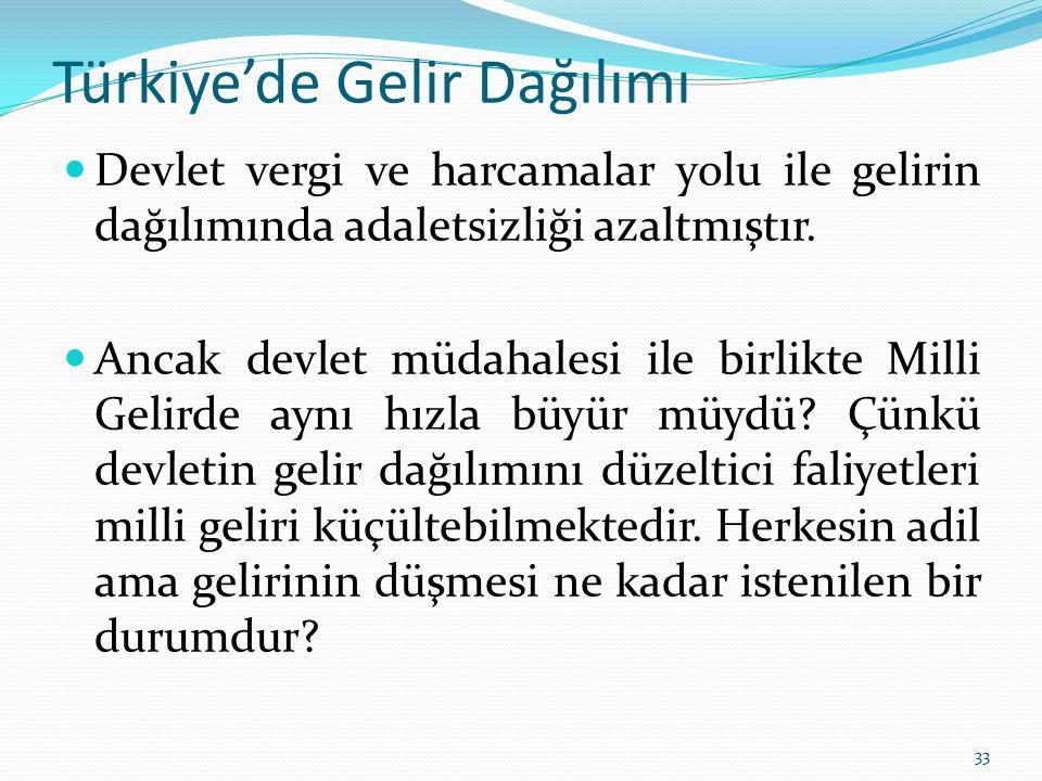 Türkiye'de Gelir Dağılımı Devlet vergi ve harcamalar yolu ile gelirin dağılımında adaletsizliği azaltmıştır. Ancak devlet müdahalesi ile birlikte Mill