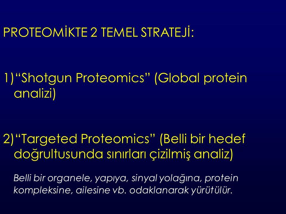 PROTEOMİKTE 2 TEMEL STRATEJİ: 1) Shotgun Proteomics (Global protein analizi) 2) Targeted Proteomics (Belli bir hedef doğrultusunda sınırları çizilmiş analiz) Belli bir organele, yapıya, sinyal yolağına, protein kompleksine, ailesine vb.