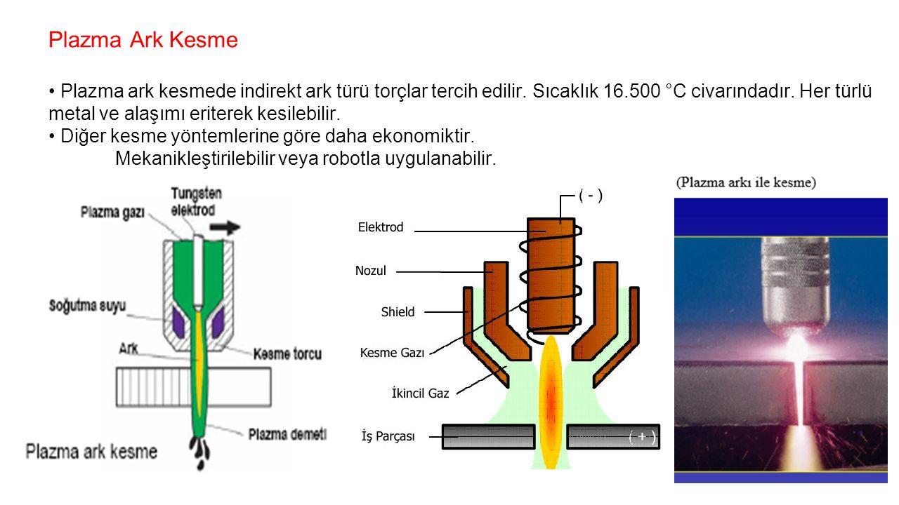 Plazma Ark Kesme Plazma ark kesmede indirekt ark türü torçlar tercih edilir.