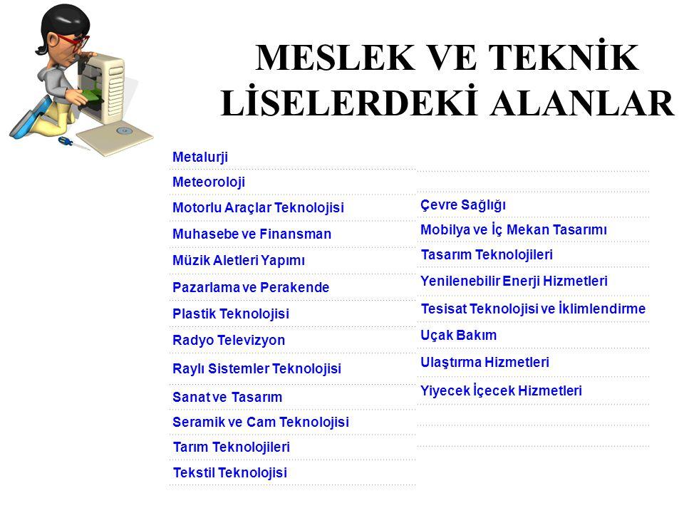 Metalurji Meteoroloji Motorlu Araçlar Teknolojisi Muhasebe ve Finansman Müzik Aletleri Yapımı Pazarlama ve Perakende Plastik Teknolojisi Radyo Televizyon Raylı Sistemler Teknolojisi Sanat ve Tasarım Seramik ve Cam Teknolojisi Tarım Teknolojileri Tekstil Teknolojisi MESLEK VE TEKNİK LİSELERDEKİ ALANLAR Çevre Sağlığı Mobilya ve İç Mekan Tasarımı Tasarım Teknolojileri Yenilenebilir Enerji Hizmetleri Tesisat Teknolojisi ve İklimlendirme Uçak Bakım Ulaştırma Hizmetleri Yiyecek İçecek Hizmetleri