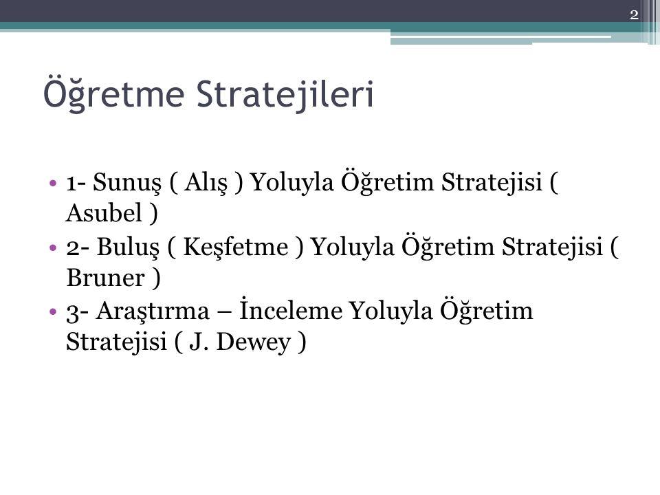 Örnek Olay Yöntemi ÖZELLİKLERİ Buluş stratejisinde kullanılır ve Öğrenci merkezlidir.