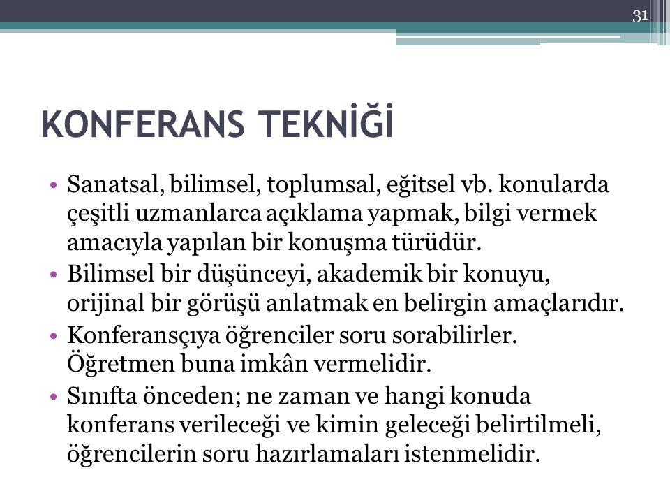 KONFERANS TEKNİĞİ Sanatsal, bilimsel, toplumsal, eğitsel vb.