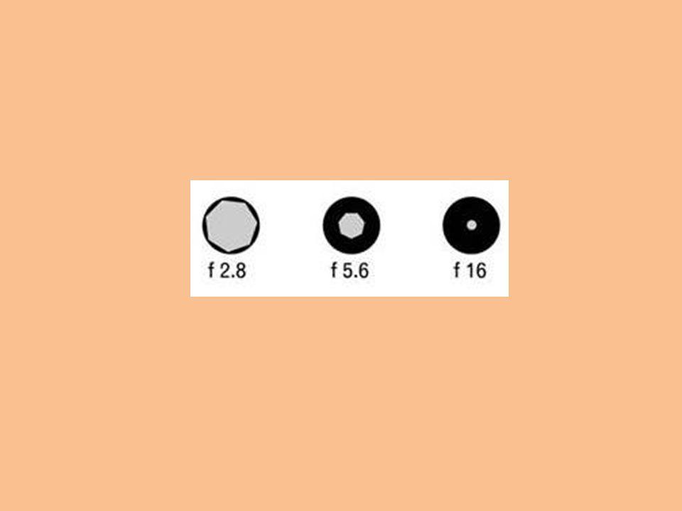 Işık geçirgenliği / aydınlanma indisi (liminozite) Objektifin en geniş diyafram açıklığında ışığı geçirme miktarıdır.