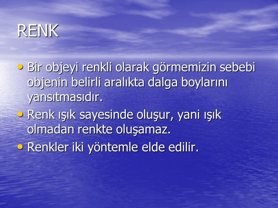 RENK Bir objeyi renkli olarak görmemizin sebebi objenin belirli aralıkta dalga boylarını yansıtmasıdır.