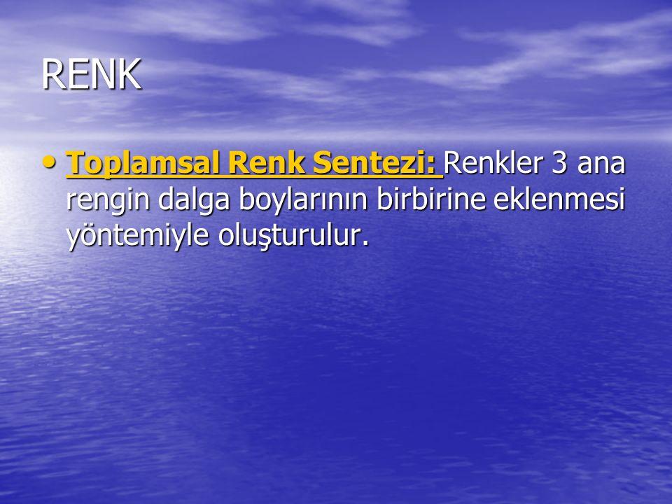 RENK Toplamsal Renk Sentezi: Renkler 3 ana rengin dalga boylarının birbirine eklenmesi yöntemiyle oluşturulur.