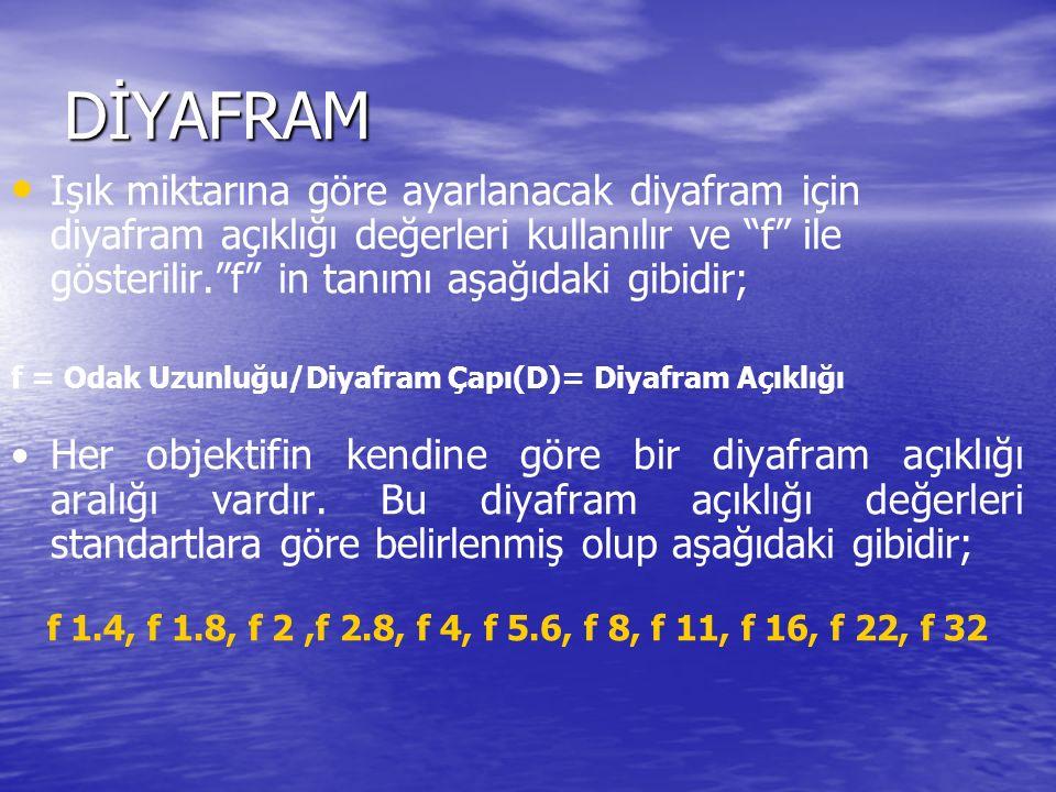 DİYAFRAM Işık miktarına göre ayarlanacak diyafram için diyafram açıklığı değerleri kullanılır ve f ile gösterilir. f in tanımı aşağıdaki gibidir; f = Odak Uzunluğu/Diyafram Çapı(D)= Diyafram Açıklığı Her objektifin kendine göre bir diyafram açıklığı aralığı vardır.