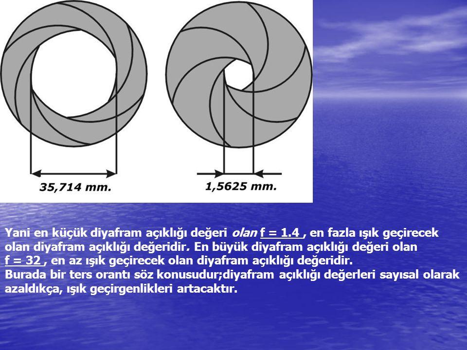 Yani en küçük diyafram açıklığı değeri olan f = 1.4, en fazla ışık geçirecek olan diyafram açıklığı değeridir. En büyük diyafram açıklığı değeri olan