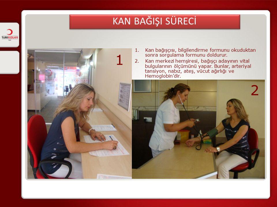 1 2 1.Kan bağışçısı, bilgilendirme formunu okuduktan sonra sorgulama formunu doldurur.