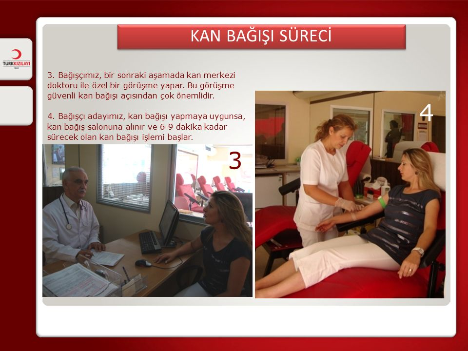 KAN BAĞIŞI SÜRECİ 3 4 3.