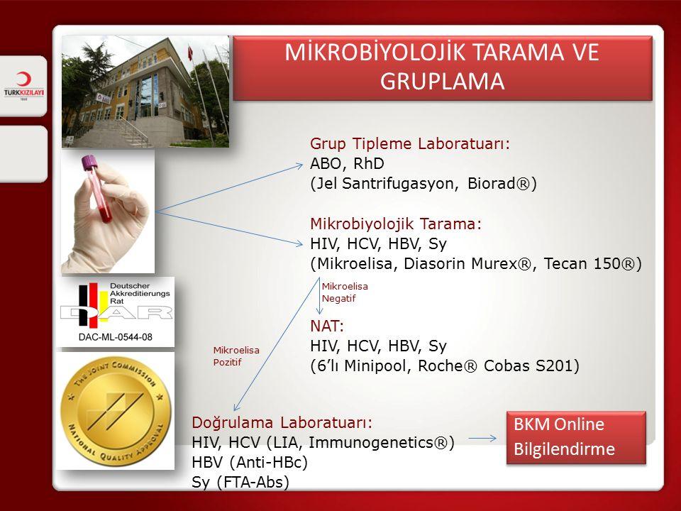 MİKROBİYOLOJİK TARAMA VE GRUPLAMA Grup Tipleme Laboratuarı: ABO, RhD (Jel Santrifugasyon, Biorad®) Mikrobiyolojik Tarama: HIV, HCV, HBV, Sy (Mikroelisa, Diasorin Murex®, Tecan 150®) NAT: HIV, HCV, HBV, Sy (6'lı Minipool, Roche® Cobas S201) Mikroelisa Negatif Doğrulama Laboratuarı: HIV, HCV (LIA, Immunogenetics®) HBV (Anti-HBc) Sy (FTA-Abs) Mikroelisa Pozitif BKM Online Bilgilendirme BKM Online Bilgilendirme