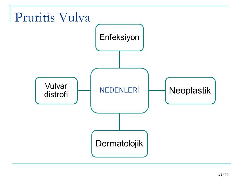 Pruritis Vulva NEDENLERİ Enfeksiyon Neoplastik Dermatolojik Vulvar distrofi 21/44