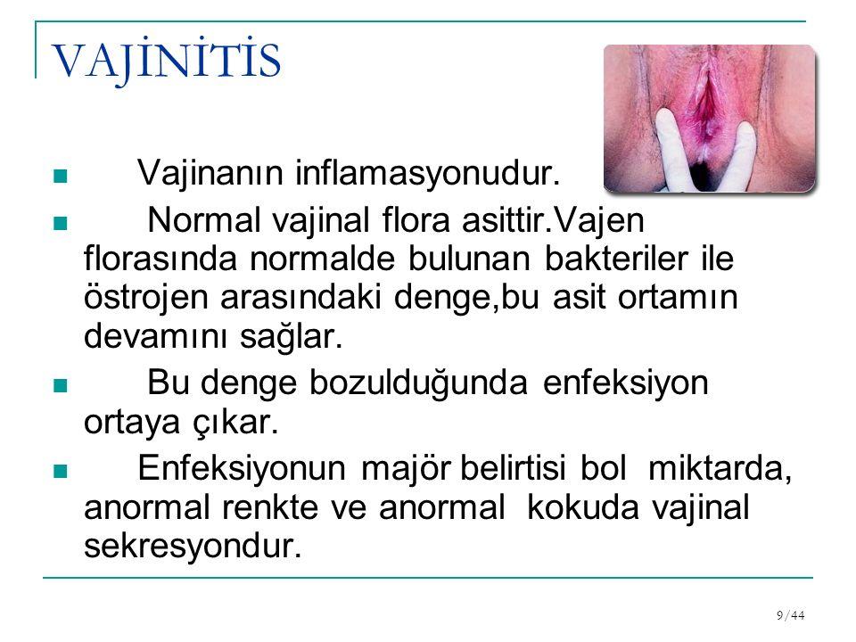 VULVA HASTALIKLARI İmperfore Himen Himen ile ilgili anomalilerin en önemlisi olup,  Hematokolpos,  Hematometra,  Hematosalpenks nedenidir.
