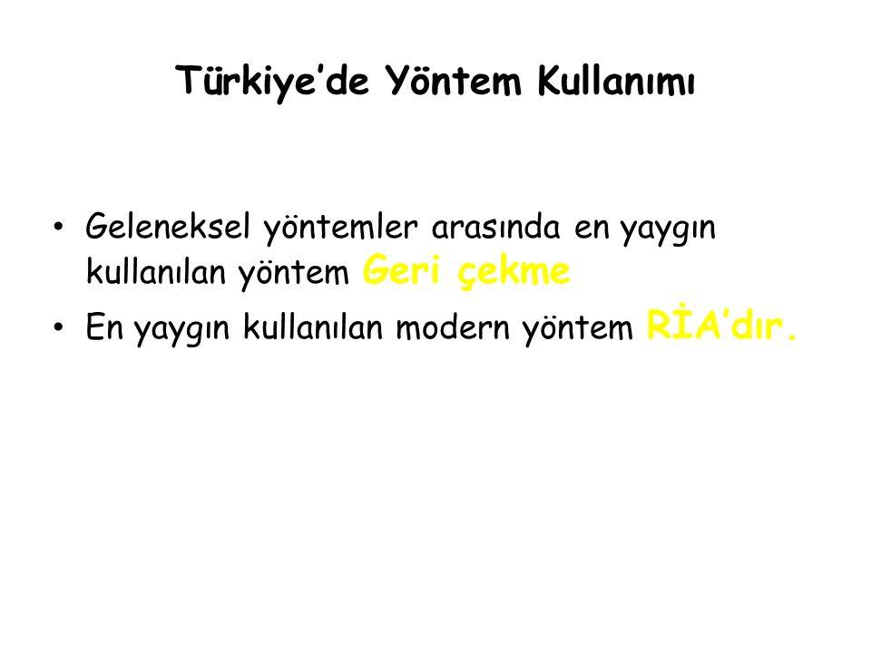 Türkiye'de Yöntem Kullanımı Geleneksel yöntemler arasında en yaygın kullanılan yöntem Geri çekme En yaygın kullanılan modern yöntem RİA'dır.