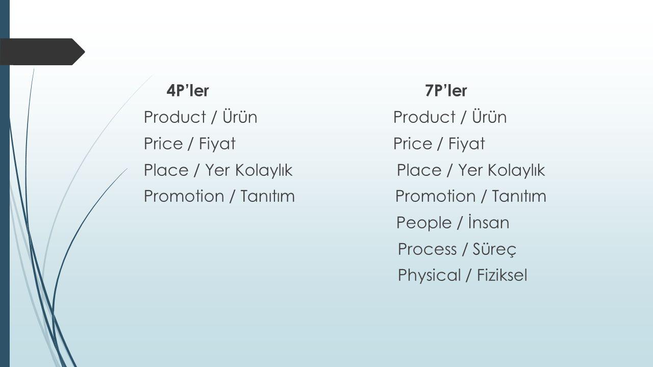 4P'ler 7P'ler Product / Ürün Price / Fiyat Place / Yer Kolaylık Promotion / Tanıtım People / İnsan Process / Süreç Physical / Fiziksel