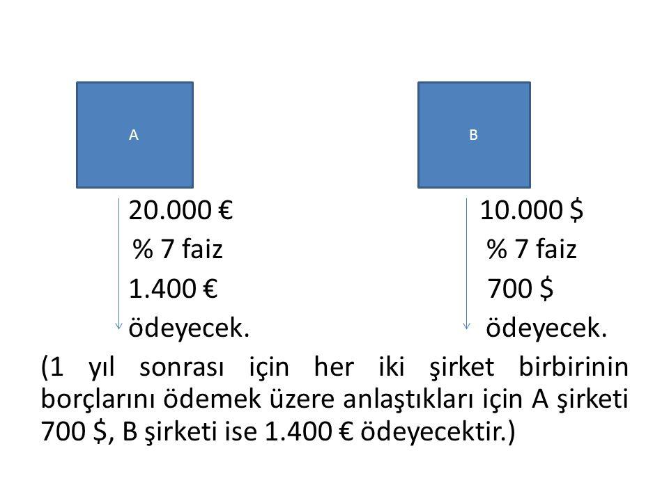 20.000 € 10.000 $ % 7 faiz % 7 faiz 1.400 € 700 $ ödeyecek.