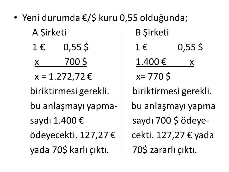 Yeni durumda €/$ kuru 0,55 olduğunda; A Şirketi B Şirketi 1 € 0,55 $ 1 € 0,55 $ x 700 $ 1.400 € x x = 1.272,72 € x= 770 $ biriktirmesi gerekli.