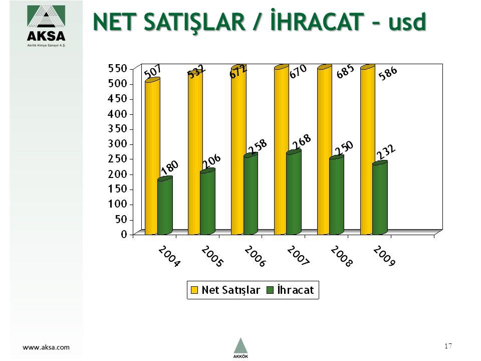 NET SATIŞLAR / İHRACAT – usd 17