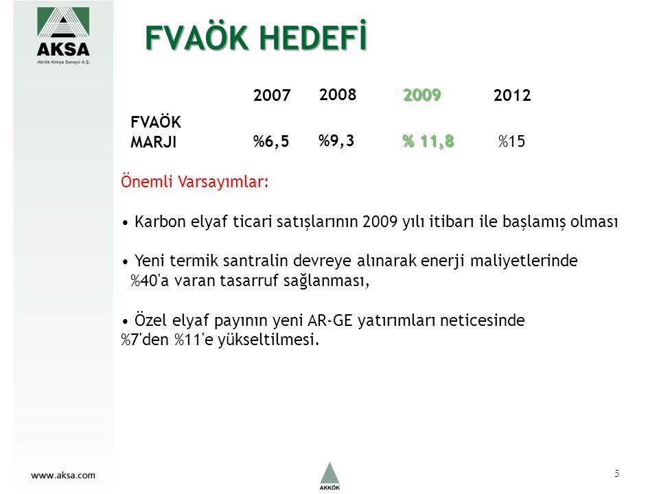 EKRU TOW - ACN FİYATLARI ($/ton) UZAKDOĞU (*) (*) Nisan 2010 PCI verileridir 16