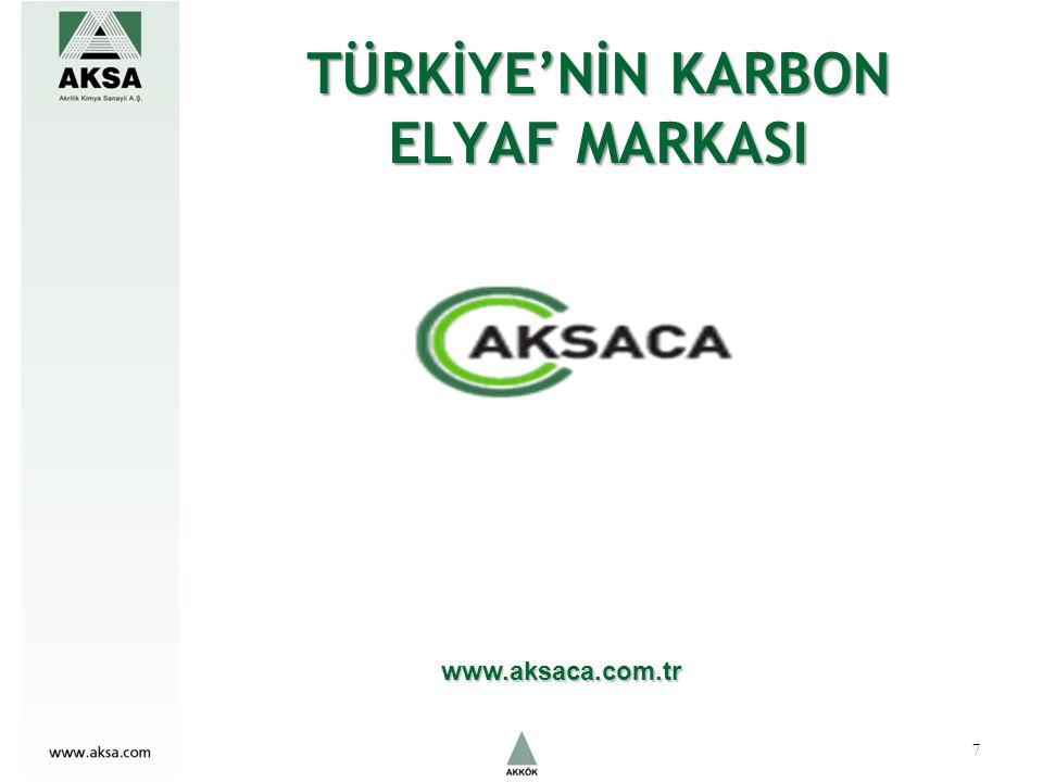 TÜRKİYE'NİN KARBON ELYAF MARKASI www.aksaca.com.tr 7