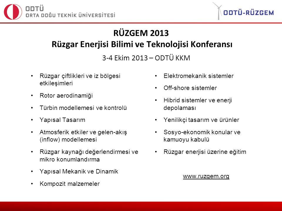 RÜZGEM 2013 Rüzgar Enerjisi Bilimi ve Teknolojisi Konferansı 3-4 Ekim 2013 – ODTÜ KKM Rüzgar çiftlikleri ve iz bölgesi etkileşimleri Rotor aerodinamiği Türbin modellemesi ve kontrolü Yapısal Tasarım Atmosferik etkiler ve gelen-akış (inflow) modellemesi Rüzgar kaynağı değerlendirmesi ve mikro konumlandırma Yapısal Mekanik ve Dinamik Kompozit malzemeler Elektromekanik sistemler Off-shore sistemler Hibrid sistemler ve enerji depolaması Yenilikçi tasarım ve ürünler Sosyo-ekonomik konular ve kamuoyu kabulü Rüzgar enerjisi üzerine eğitim www.ruzgem.org