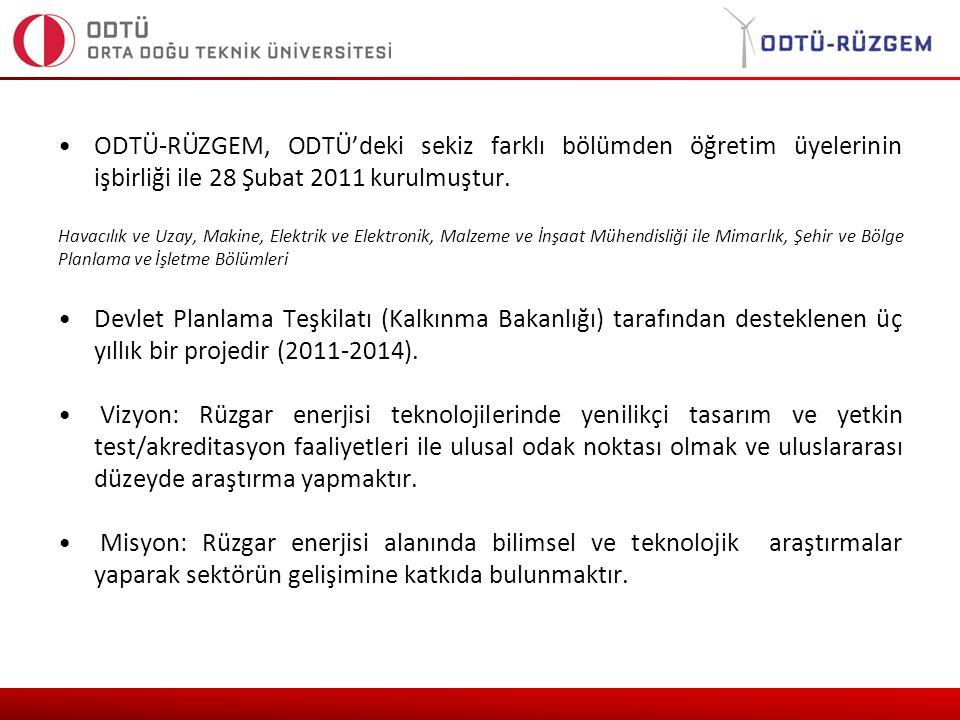 ODTÜ-RÜZGEM, ODTÜ'deki sekiz farklı bölümden öğretim üyelerinin işbirliği ile 28 Şubat 2011 kurulmuştur.