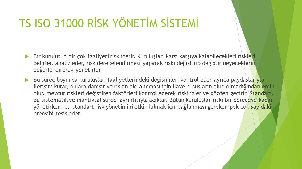 TS ISO 31000 RİSK YÖNETİM SİSTEMİ  Bir kuruluşun bir çok faaliyeti risk içerir. Kuruluşlar, karşı karşıya kalabilecekleri riskleri belirler, analiz e