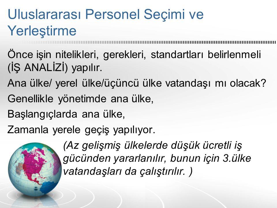Uluslararası Personel Seçimi ve Yerleştirme Önce işin nitelikleri, gerekleri, standartları belirlenmeli (İŞ ANALİZİ) yapılır.