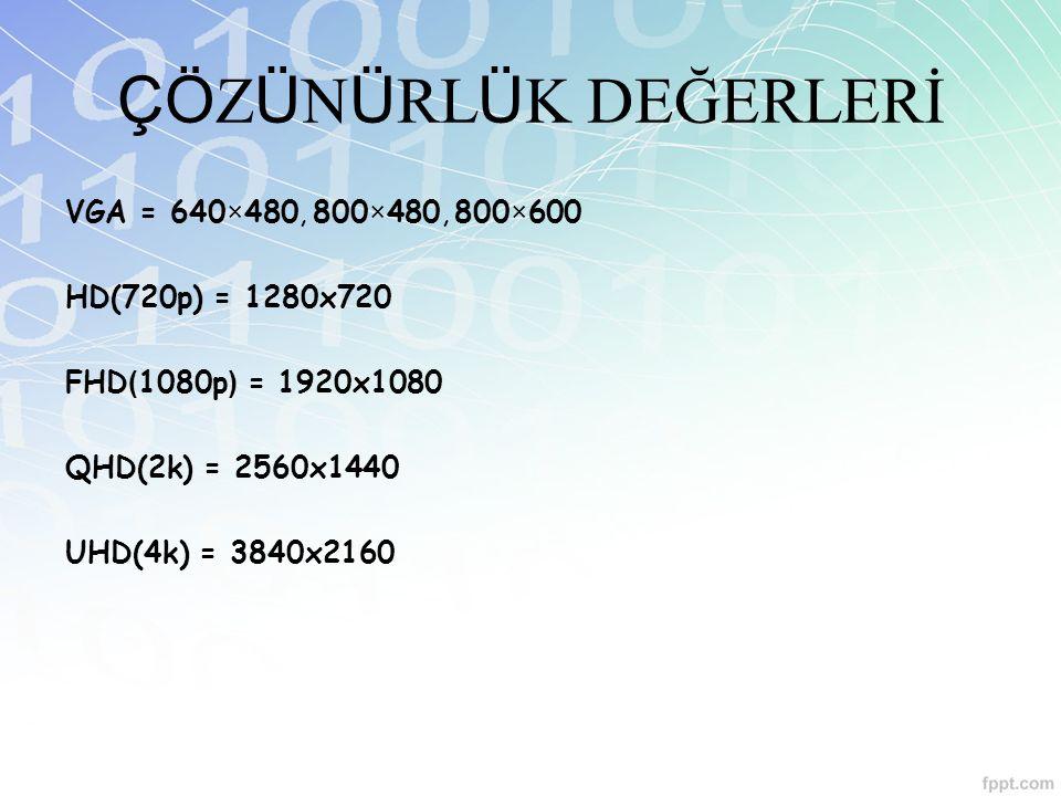 ÇÖ Z Ü N Ü RL Ü K DEĞERLERİ VGA = 640×480, 800×480, 800×600 HD(720p) = 1280x720 FHD ( 1080p ) = 1920x1080 QHD(2k) = 2560x1440 UHD(4k) = 3840x2160
