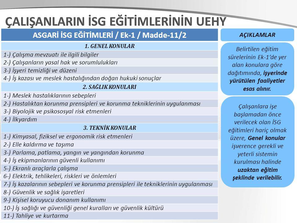 ASGARİ İSG EĞİTİMLERİ / Ek-1 / Madde-11/2 1.