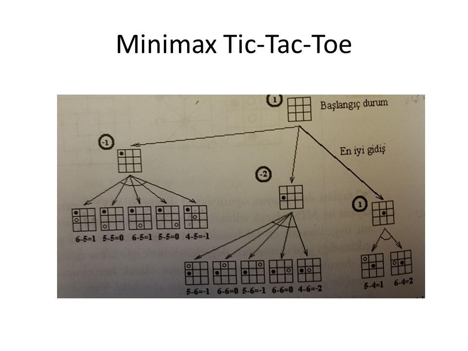 Minimax Tic-Tac-Toe