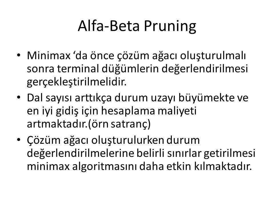 Alfa-Beta Pruning Minimax 'da önce çözüm ağacı oluşturulmalı sonra terminal düğümlerin değerlendirilmesi gerçekleştirilmelidir. Dal sayısı arttıkça du