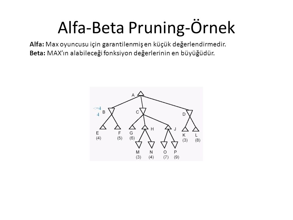 Alfa-Beta Pruning-Örnek Alfa: Max oyuncusu için garantilenmiş en küçük değerlendirmedir. Beta: MAX'ın alabileceği fonksiyon değerlerinin en büyüğüdür.