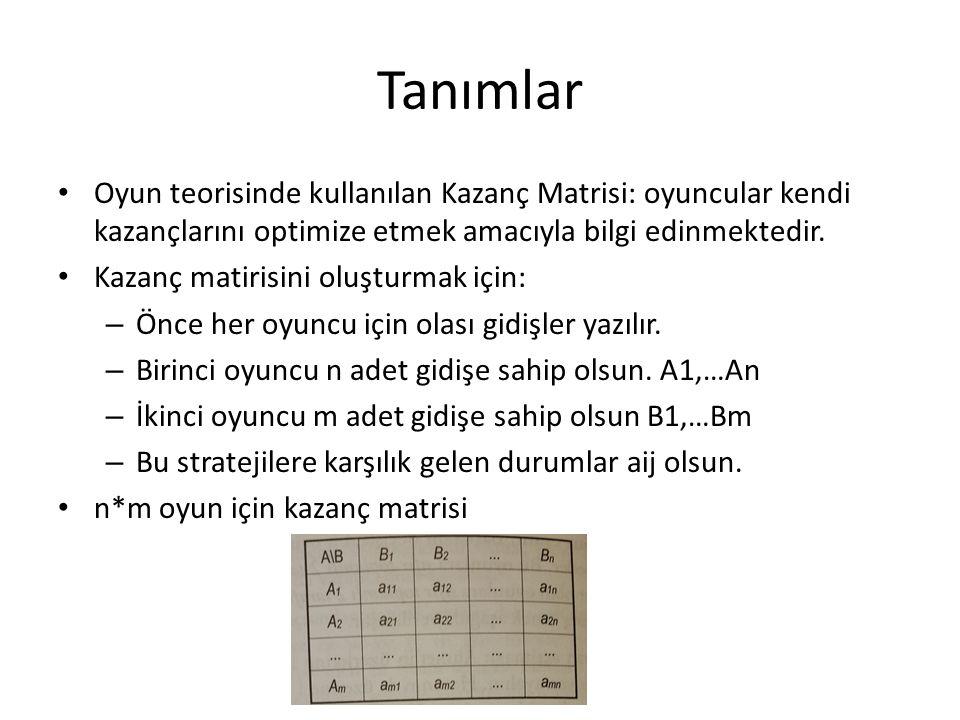 Kazanç matrisi Oyun kartların açılması: – Ahmetin üzerinde 1 yazılmış beyaz ve siyah kartı var.