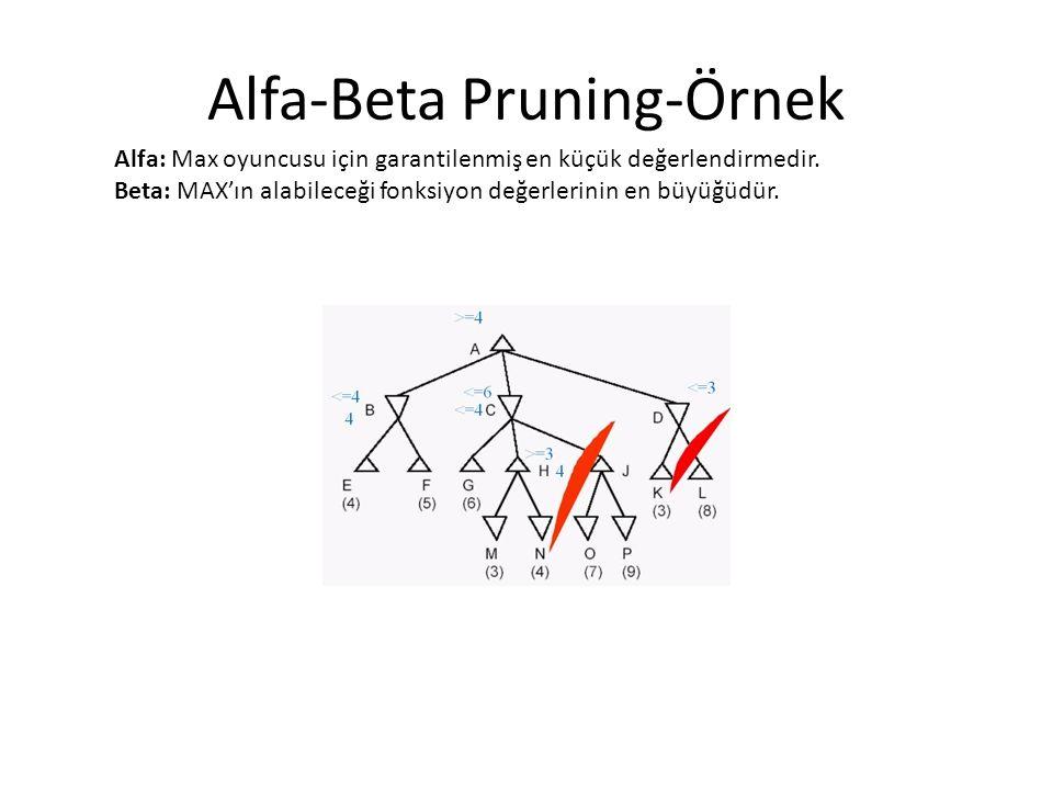 Alfa-Beta Pruning-Örnek Alfa: Max oyuncusu için garantilenmiş en küçük değerlendirmedir.