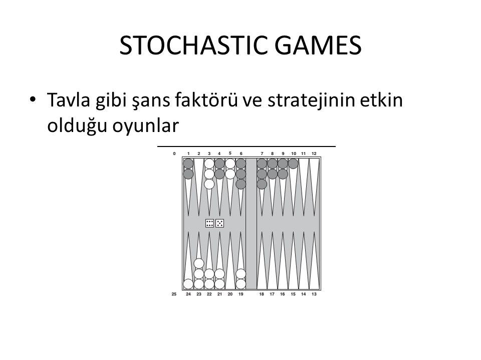 STOCHASTIC GAMES Tavla gibi şans faktörü ve stratejinin etkin olduğu oyunlar