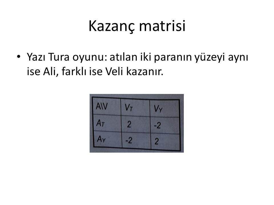 Kazanç matrisi Yazı Tura oyunu: atılan iki paranın yüzeyi aynı ise Ali, farklı ise Veli kazanır.