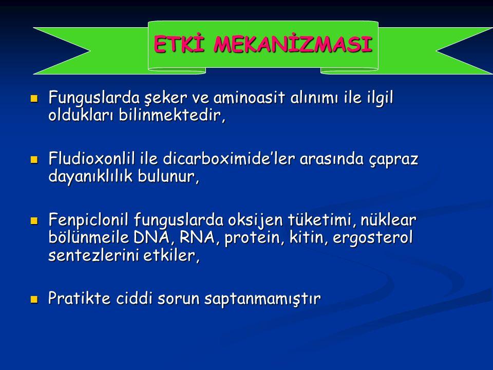 Funguslarda şeker ve aminoasit alınımı ile ilgil oldukları bilinmektedir, Funguslarda şeker ve aminoasit alınımı ile ilgil oldukları bilinmektedir, Fludioxonlil ile dicarboximide'ler arasında çapraz dayanıklılık bulunur, Fludioxonlil ile dicarboximide'ler arasında çapraz dayanıklılık bulunur, Fenpiclonil funguslarda oksijen tüketimi, nüklear bölünmeile DNA, RNA, protein, kitin, ergosterol sentezlerini etkiler, Fenpiclonil funguslarda oksijen tüketimi, nüklear bölünmeile DNA, RNA, protein, kitin, ergosterol sentezlerini etkiler, Pratikte ciddi sorun saptanmamıştır Pratikte ciddi sorun saptanmamıştır ETKİ MEKANİZMASI