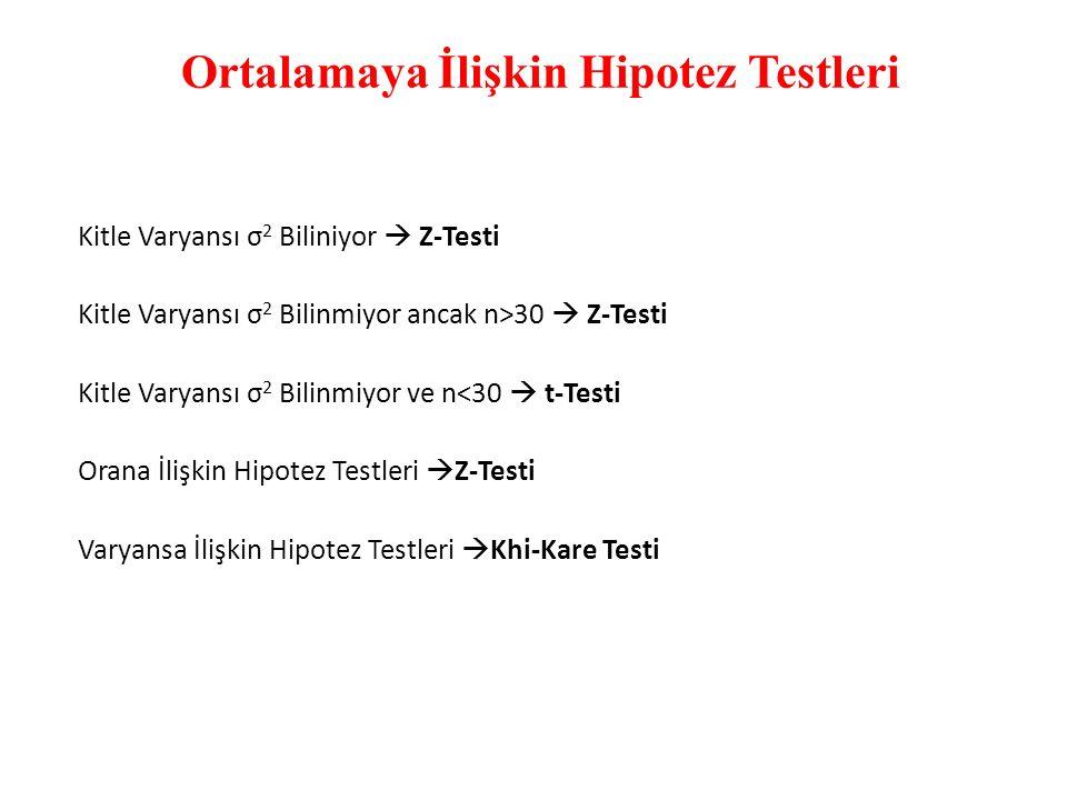 Ortalamaya İlişkin Hipotez Testleri Kitle Varyansı σ 2 Biliniyor  Z-Testi Kitle Varyansı σ 2 Bilinmiyor ancak n>30  Z-Testi Kitle Varyansı σ 2 Bilinmiyor ve n<30  t-Testi Orana İlişkin Hipotez Testleri  Z-Testi Varyansa İlişkin Hipotez Testleri  Khi-Kare Testi